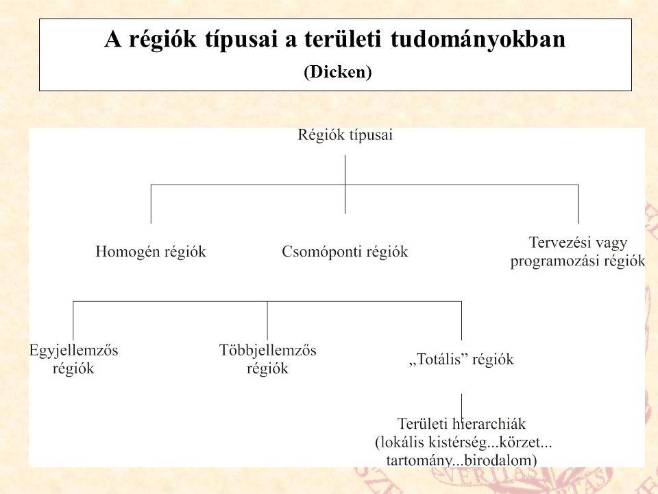 A régiók típusai a területi tudományokban (Dicken)