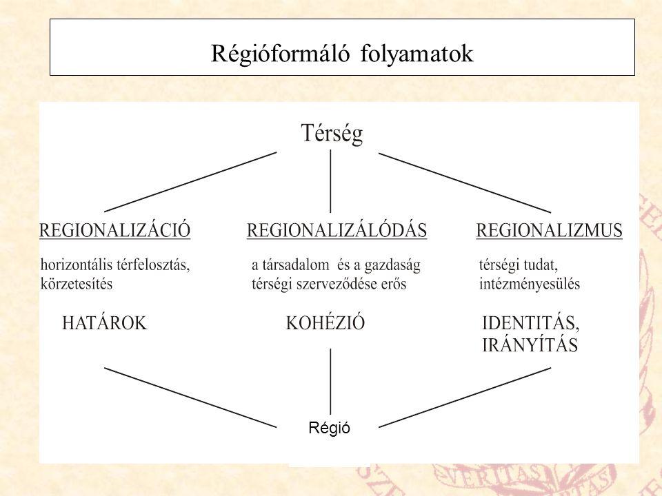 Régióformáló folyamatok