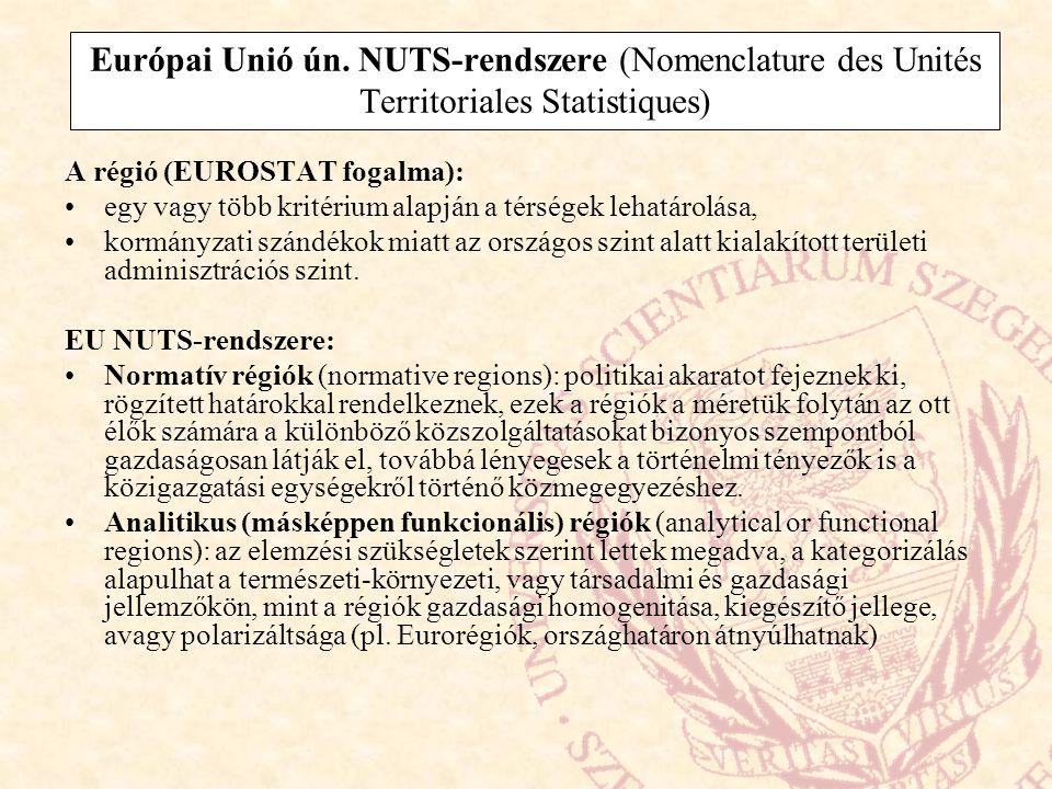 Európai Unió ún. NUTS-rendszere (Nomenclature des Unités Territoriales Statistiques)