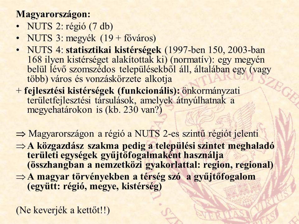 Magyarországon: NUTS 2: régió (7 db) NUTS 3: megyék (19 + főváros)