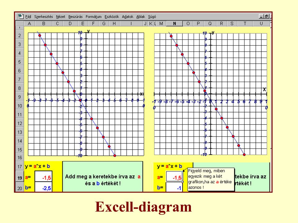 Excell-diagram