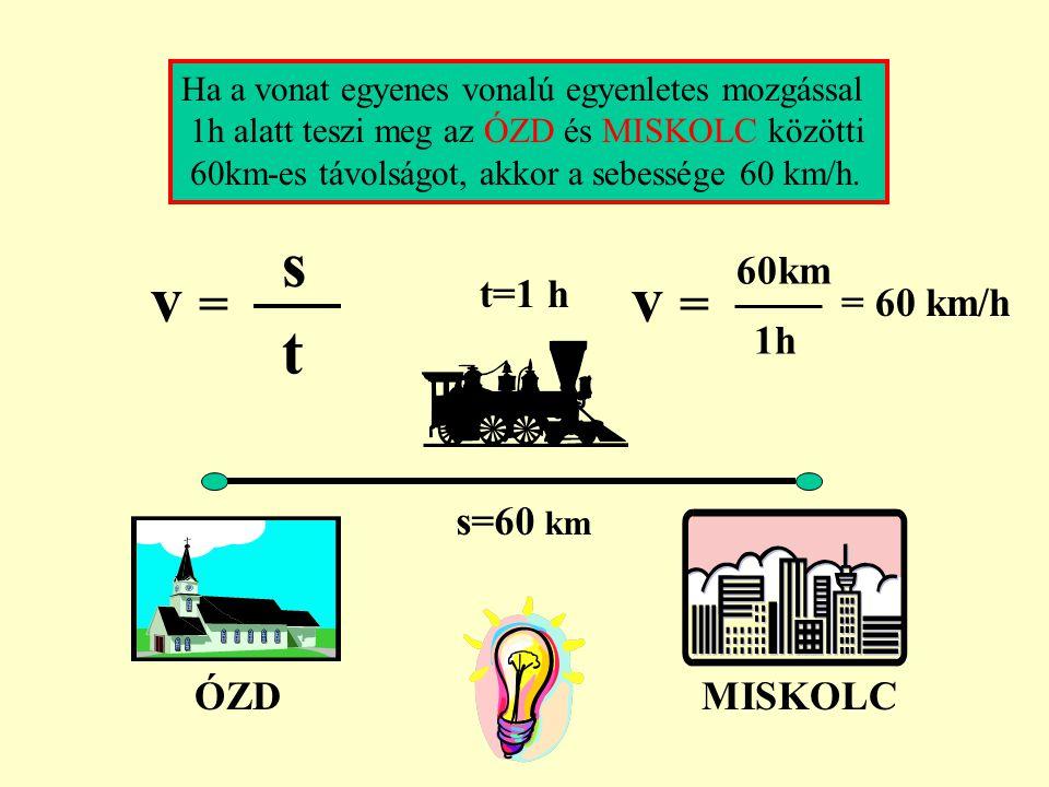 s v = v = t 60km t=1 h = 60 km/h 1h s=60 km ÓZD MISKOLC
