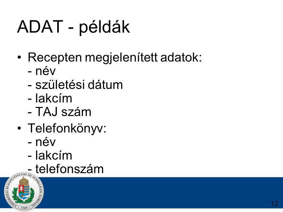 ADAT - példák Recepten megjelenített adatok: - név - születési dátum - lakcím - TAJ szám.
