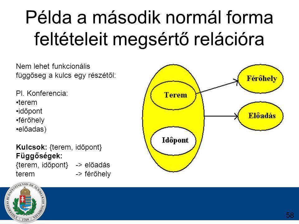 Példa a második normál forma feltételeit megsértő relációra