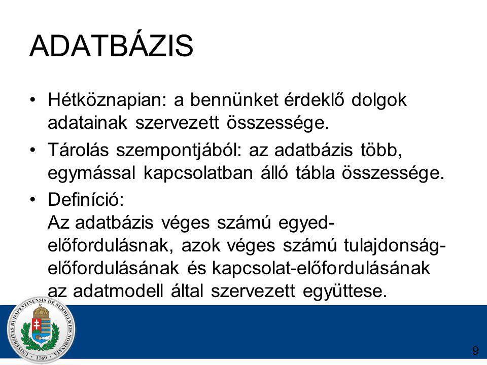 ADATBÁZIS Hétköznapian: a bennünket érdeklő dolgok adatainak szervezett összessége.