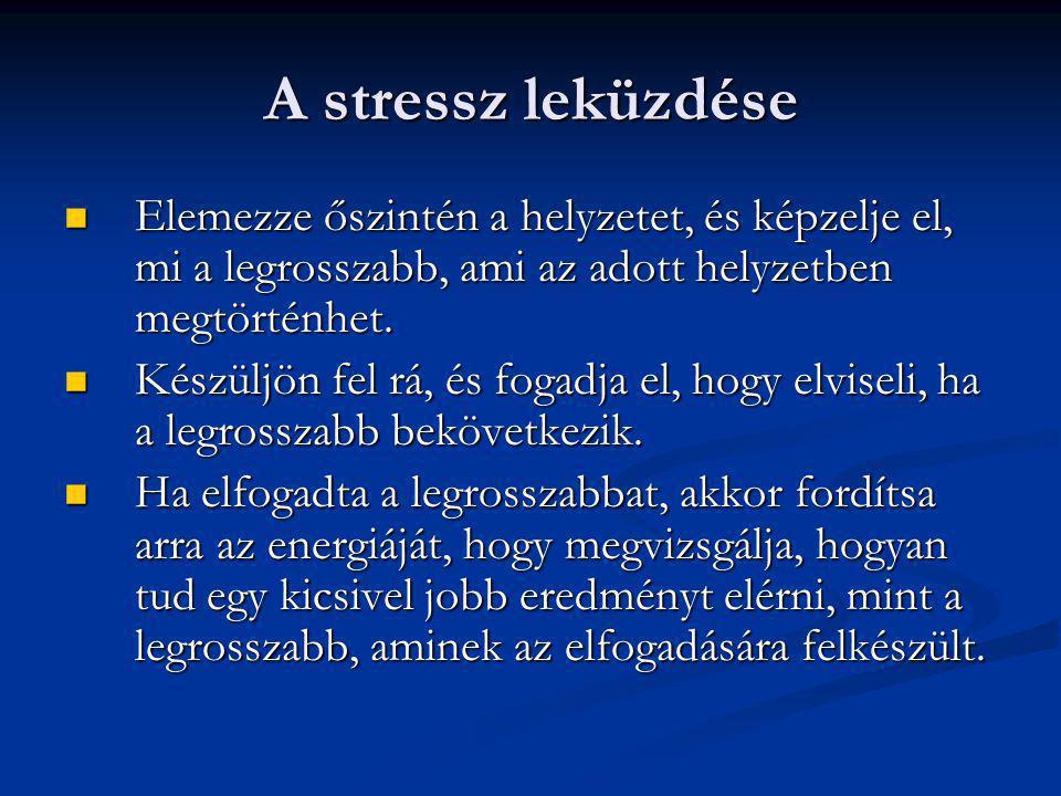 A stressz leküzdése Elemezze őszintén a helyzetet, és képzelje el, mi a legrosszabb, ami az adott helyzetben megtörténhet.