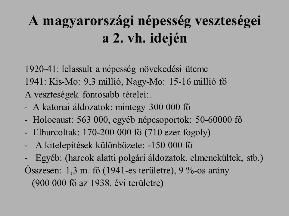 A magyarországi népesség veszteségei a 2. vh. idején