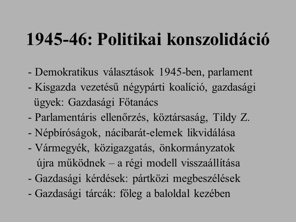 1945-46: Politikai konszolidáció