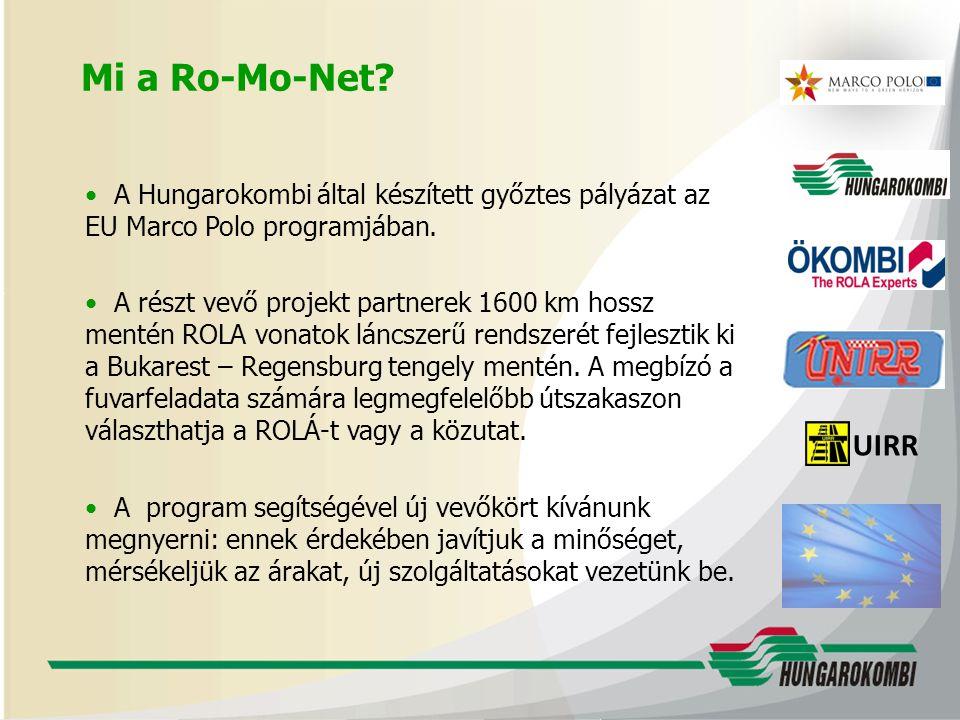 HUNGAROKOMBI Mi a Ro-Mo-Net A Hungarokombi által készített győztes pályázat az EU Marco Polo programjában.