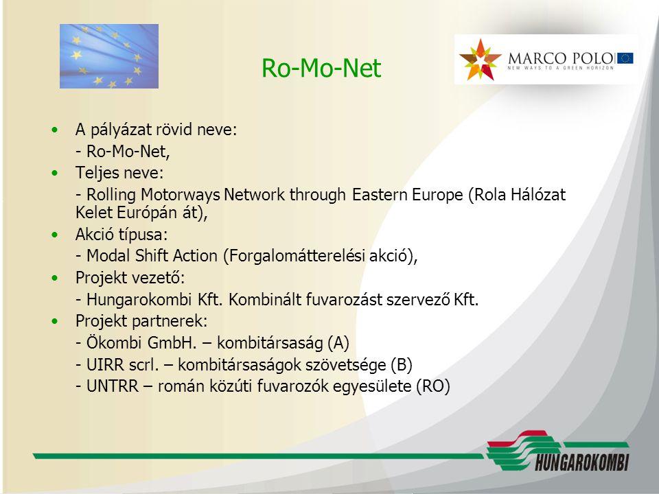 Ro-Mo-Net A pályázat rövid neve: - Ro-Mo-Net, Teljes neve: