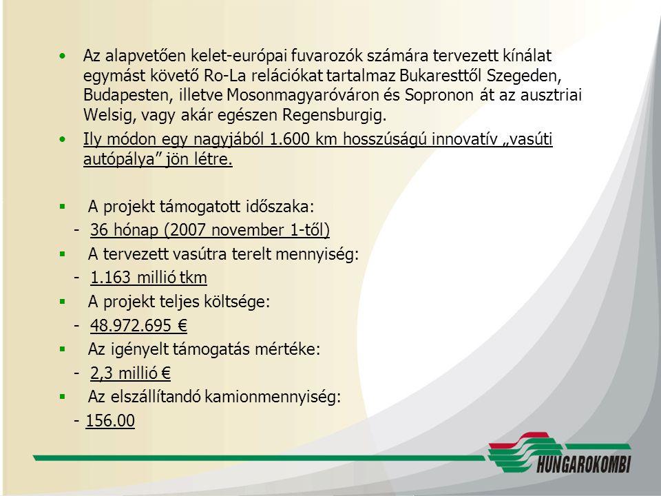 A projekt támogatott időszaka: - 36 hónap (2007 november 1-től)
