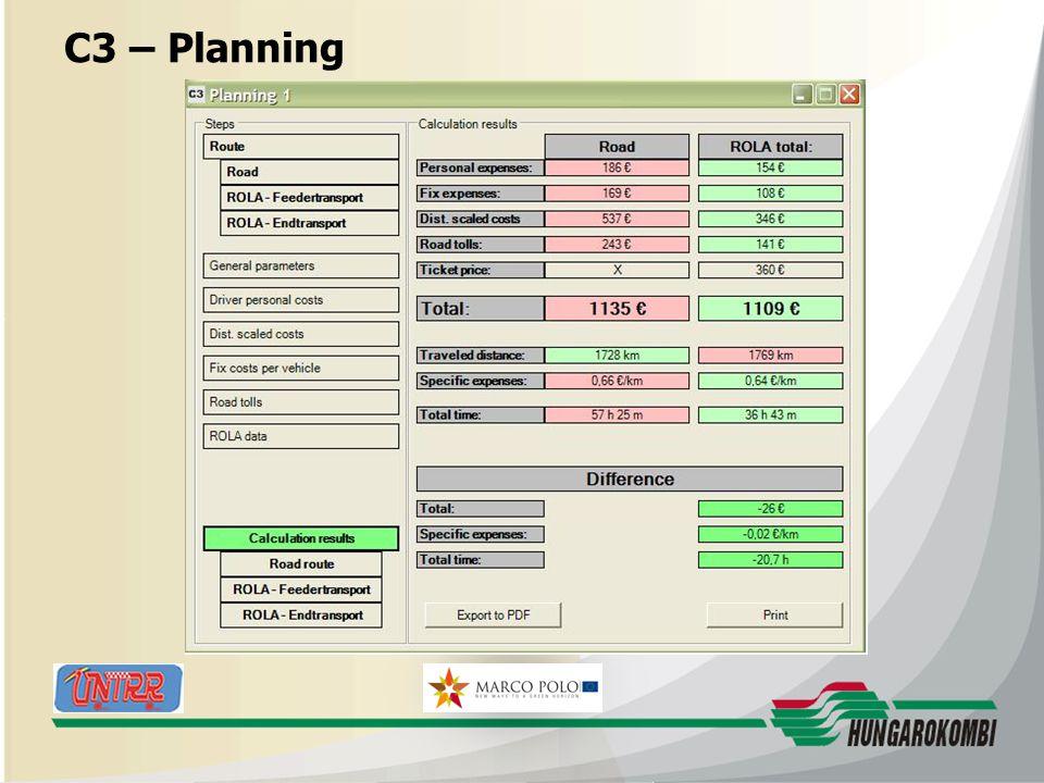 HUNGAROKOMBI C3 – Planning 27.08.2009 24