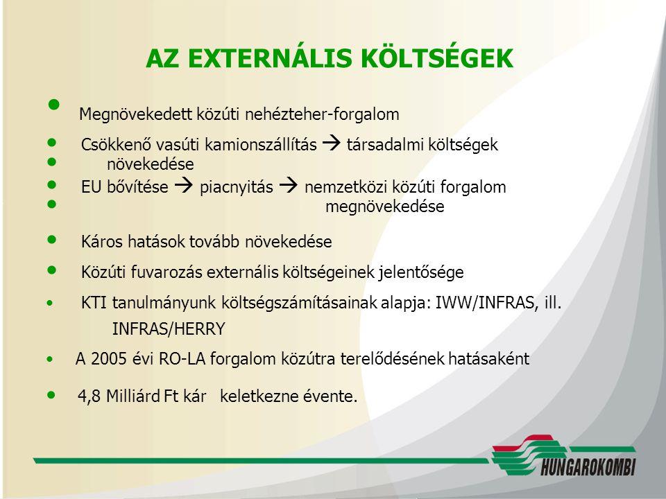 AZ EXTERNÁLIS KÖLTSÉGEK