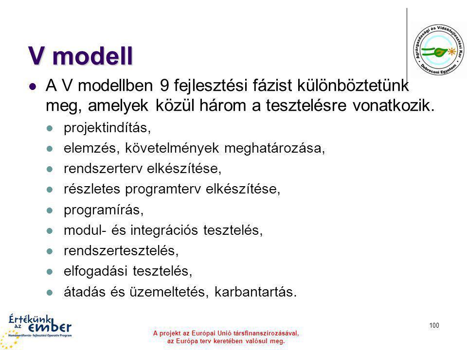 V modell A V modellben 9 fejlesztési fázist különböztetünk meg, amelyek közül három a tesztelésre vonatkozik.