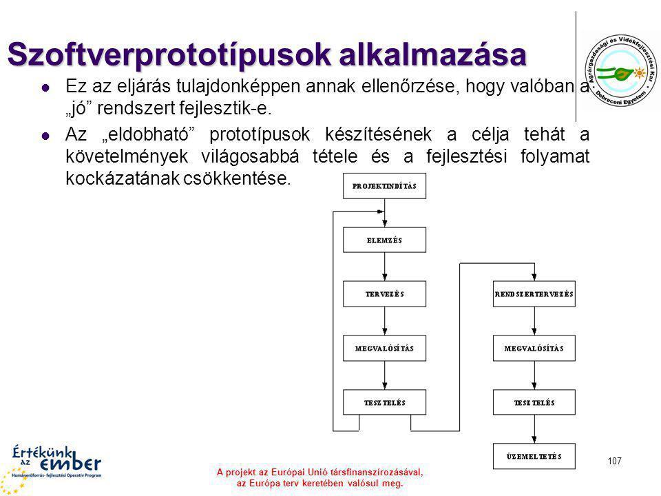 Szoftverprototípusok alkalmazása