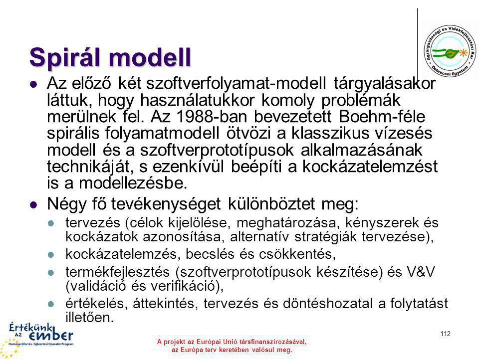 Spirál modell