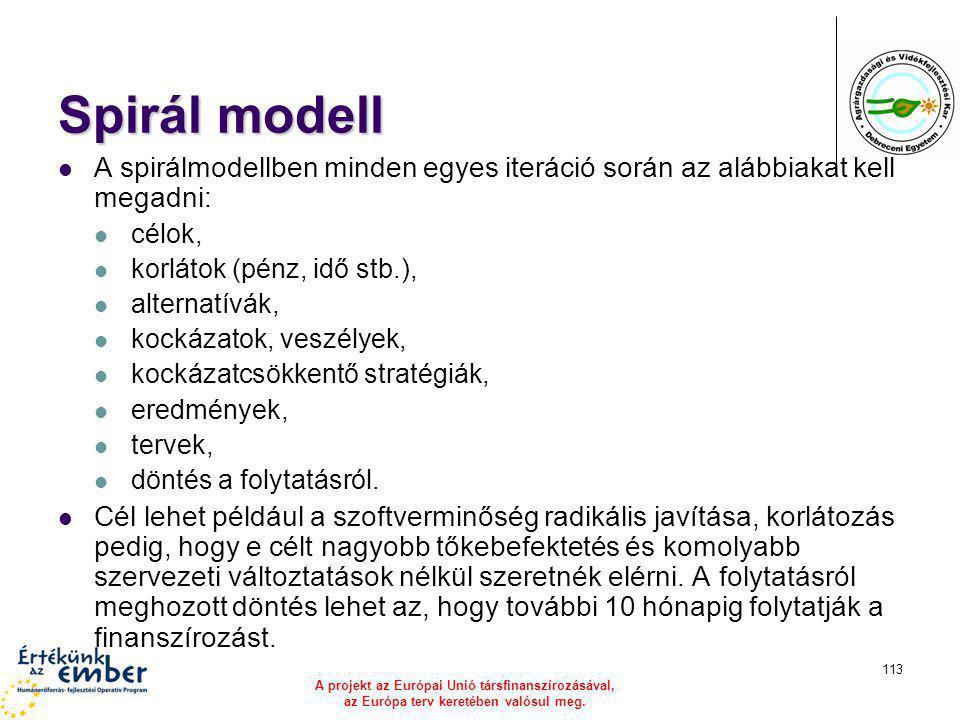Spirál modell A spirálmodellben minden egyes iteráció során az alábbiakat kell megadni: célok, korlátok (pénz, idő stb.),