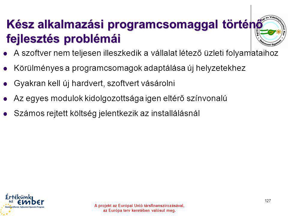 Kész alkalmazási programcsomaggal történő fejlesztés problémái