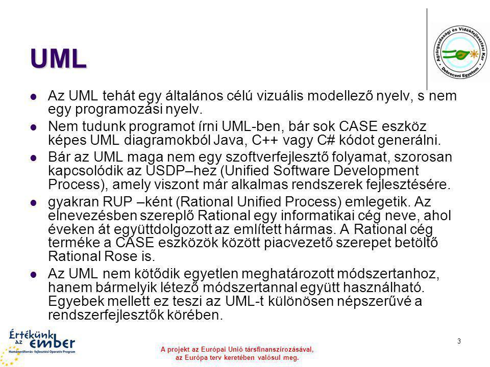 UML Az UML tehát egy általános célú vizuális modellező nyelv, s nem egy programozási nyelv.