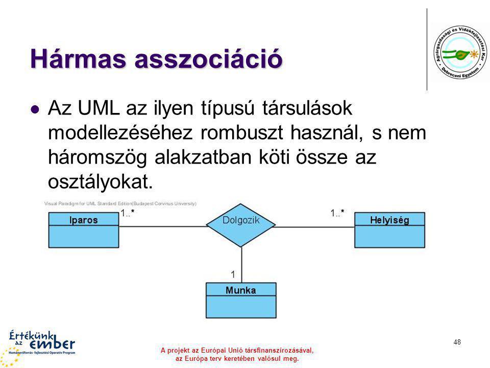 Hármas asszociáció Az UML az ilyen típusú társulások modellezéséhez rombuszt használ, s nem háromszög alakzatban köti össze az osztályokat.