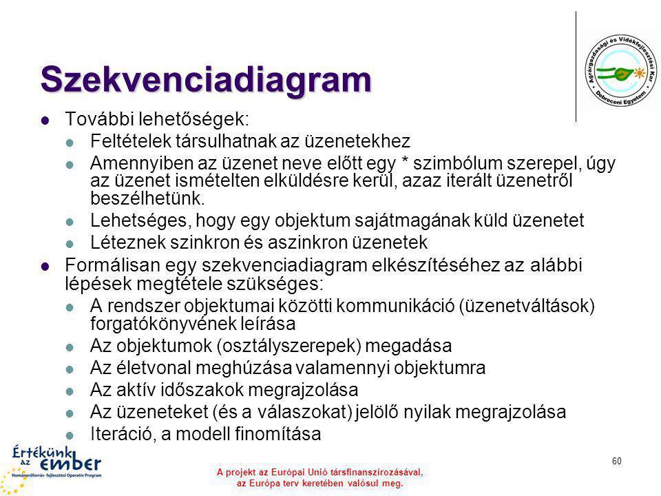 Szekvenciadiagram További lehetőségek: