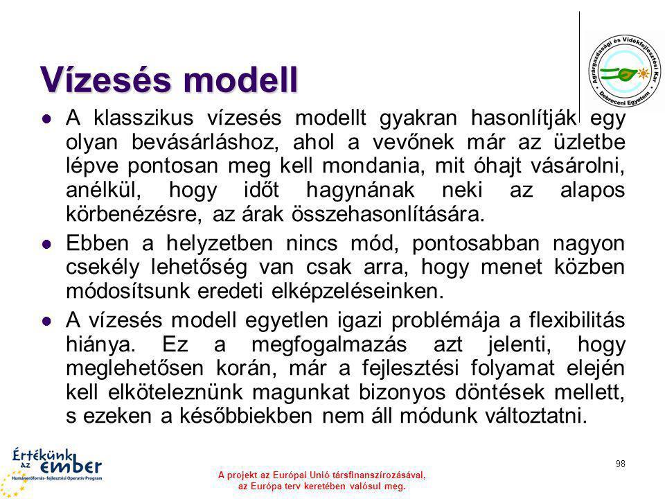 Vízesés modell