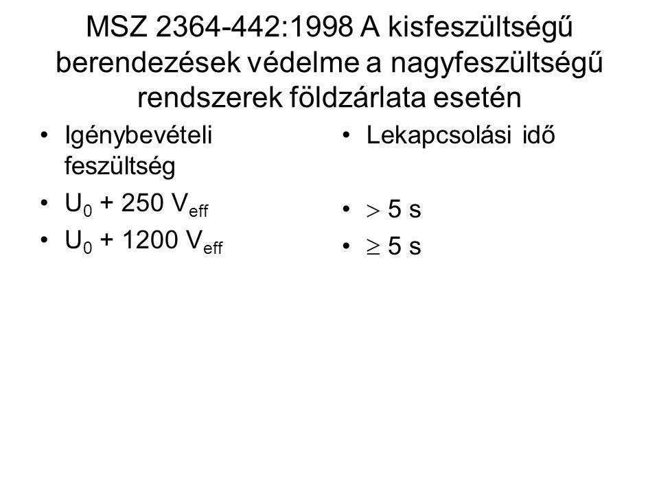 MSZ 2364-442:1998 A kisfeszültségű berendezések védelme a nagyfeszültségű rendszerek földzárlata esetén