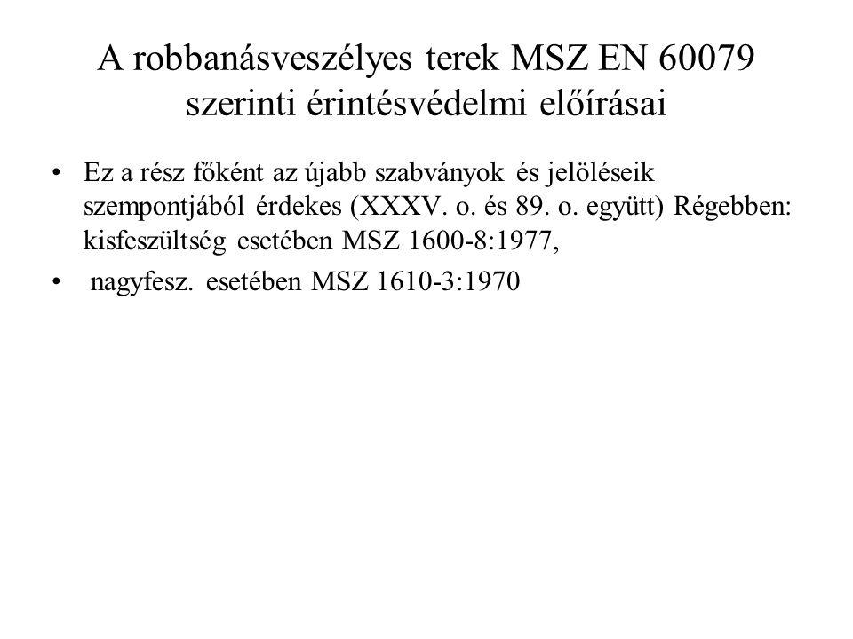 A robbanásveszélyes terek MSZ EN 60079 szerinti érintésvédelmi előírásai