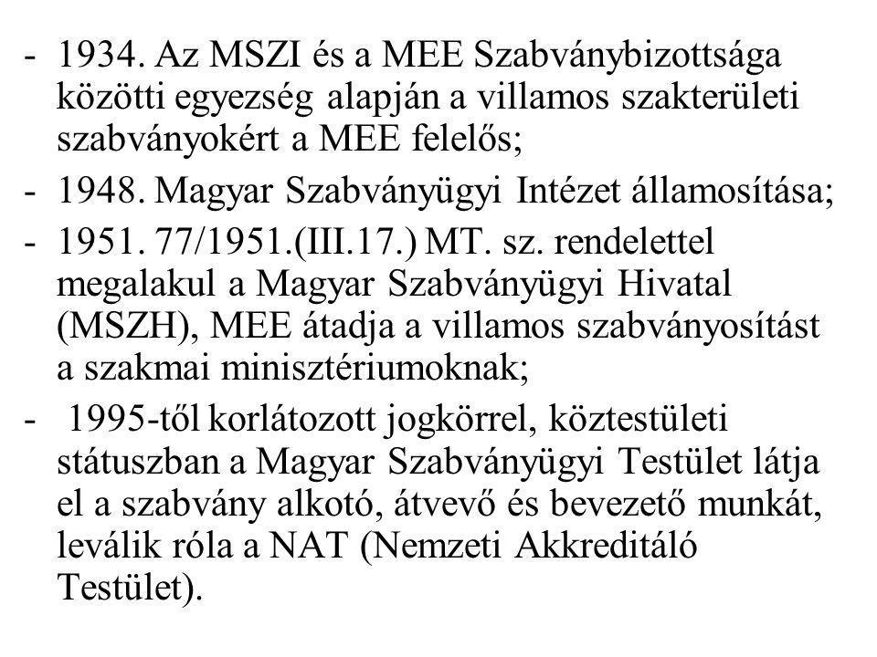 1934. Az MSZI és a MEE Szabványbizottsága közötti egyezség alapján a villamos szakterületi szabványokért a MEE felelős;
