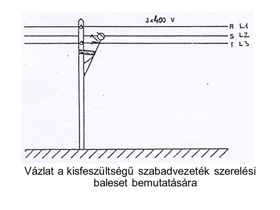 Vázlat a kisfeszültségű szabadvezeték szerelési baleset bemutatására