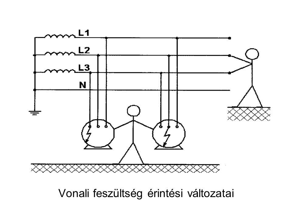 Vonali feszültség érintési változatai