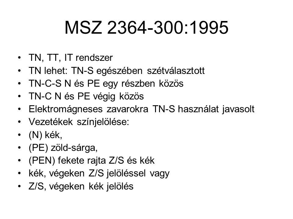 MSZ 2364-300:1995 TN, TT, IT rendszer. TN lehet: TN-S egészében szétválasztott. TN-C-S N és PE egy részben közös.