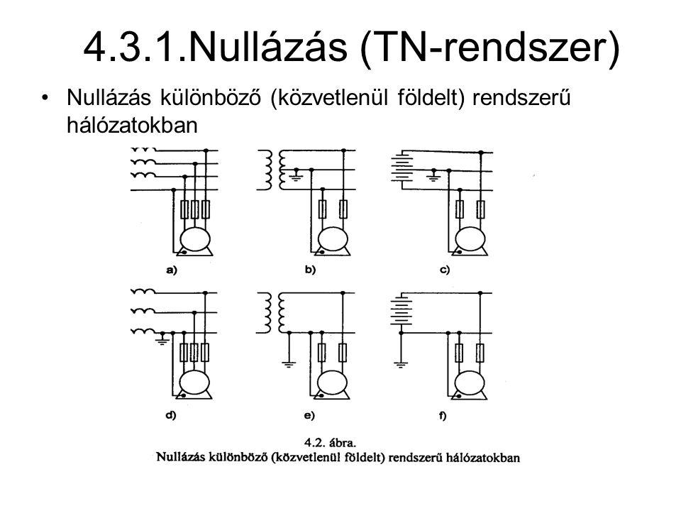4.3.1.Nullázás (TN-rendszer)