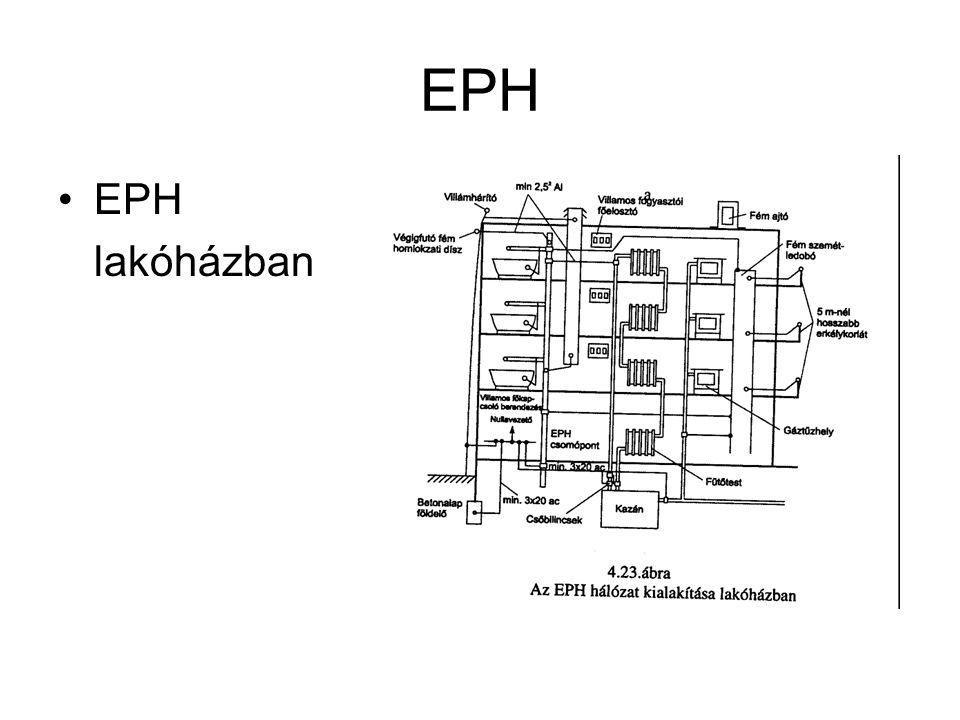 EPH EPH lakóházban