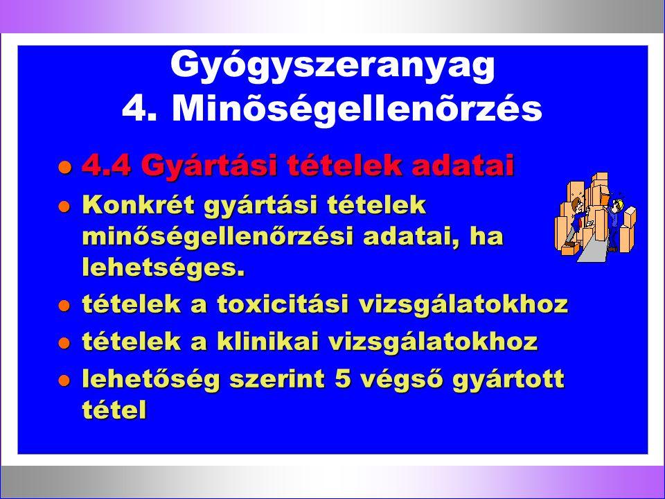 Gyógyszeranyag 4. Minõségellenõrzés