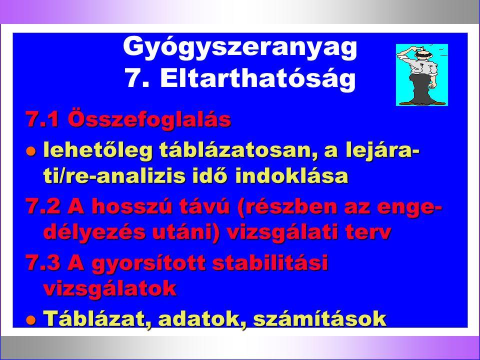 Gyógyszeranyag 7. Eltarthatóság