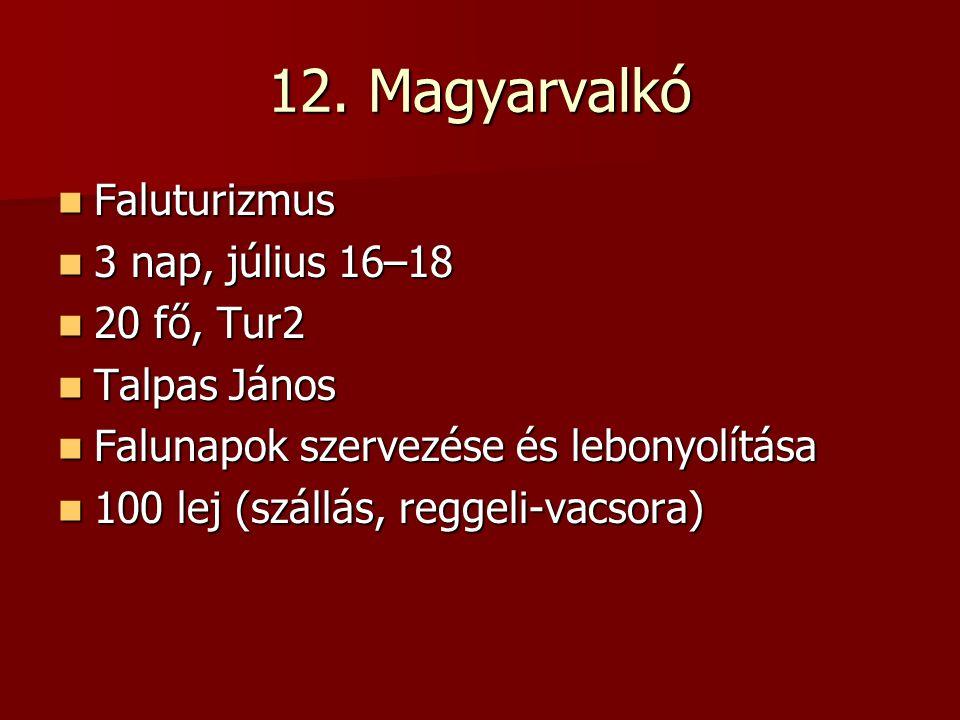 12. Magyarvalkó Faluturizmus 3 nap, július 16–18 20 fő, Tur2