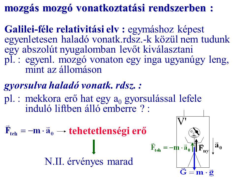 mozgás mozgó vonatkoztatási rendszerben :