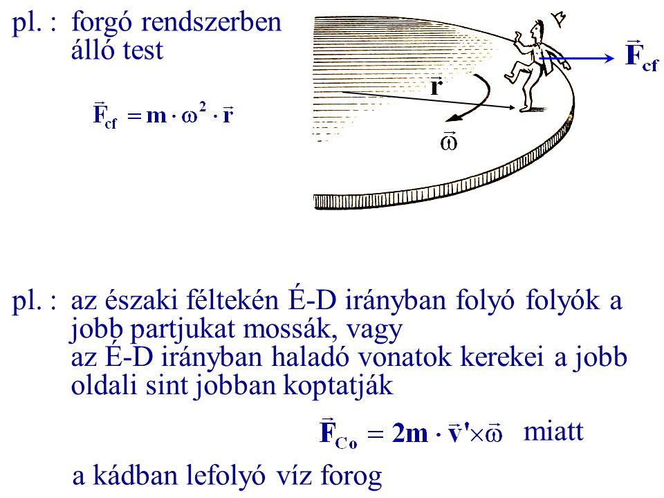 pl. : forgó rendszerben álló test. pl. : az északi féltekén É-D irányban folyó folyók a jobb partjukat mossák, vagy.