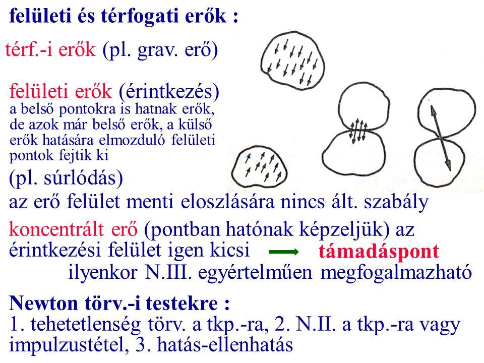 felületi és térfogati erők : térf.-i erők (pl. grav. erő)
