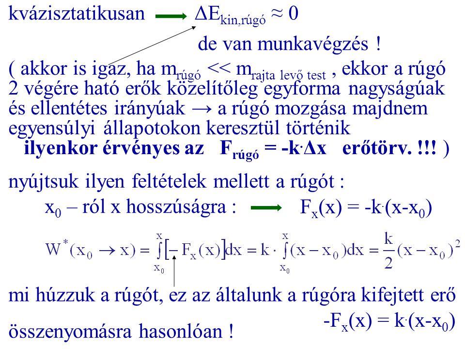 kvázisztatikusan ΔEkin,rúgó ≈ 0