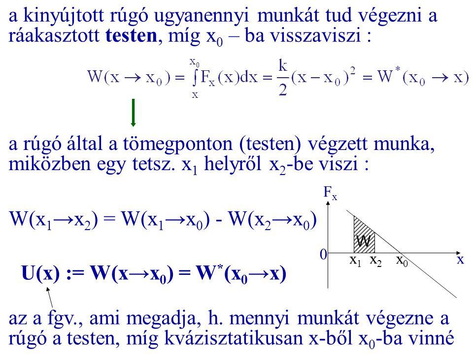 W(x1→x2) = W(x1→x0) - W(x2→x0)