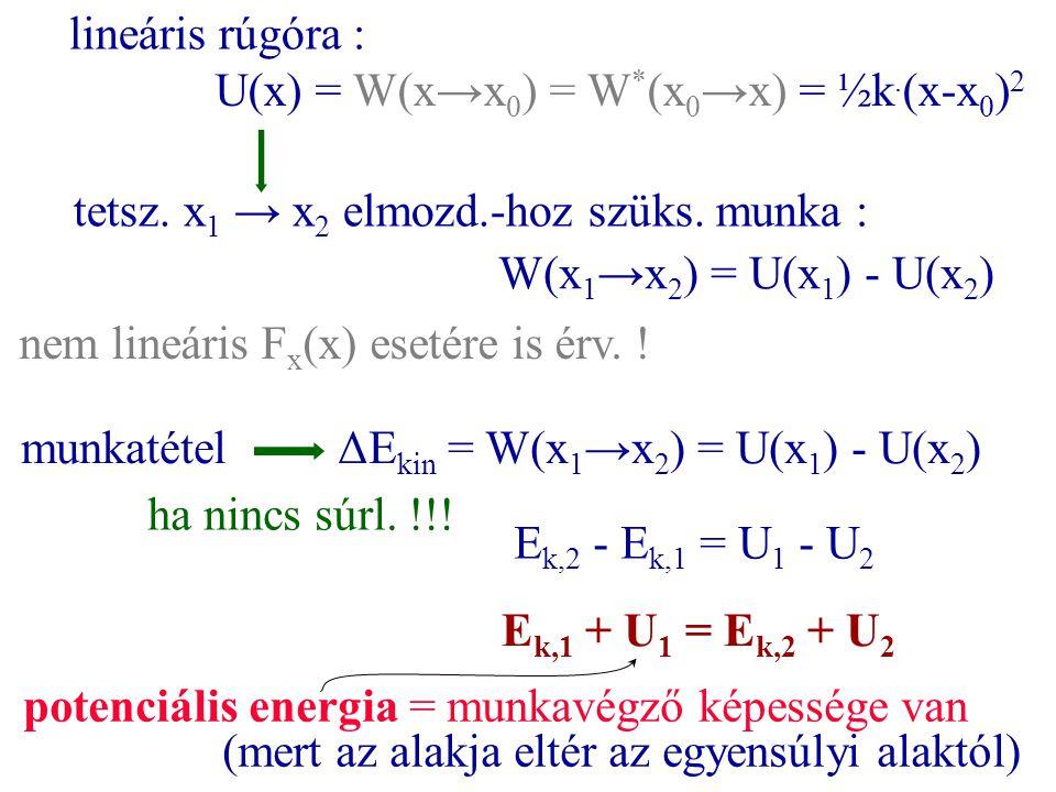 lineáris rúgóra : U(x) = W(x→x0) = W*(x0→x) = ½k.(x-x0)2. tetsz. x1 → x2 elmozd.-hoz szüks. munka :