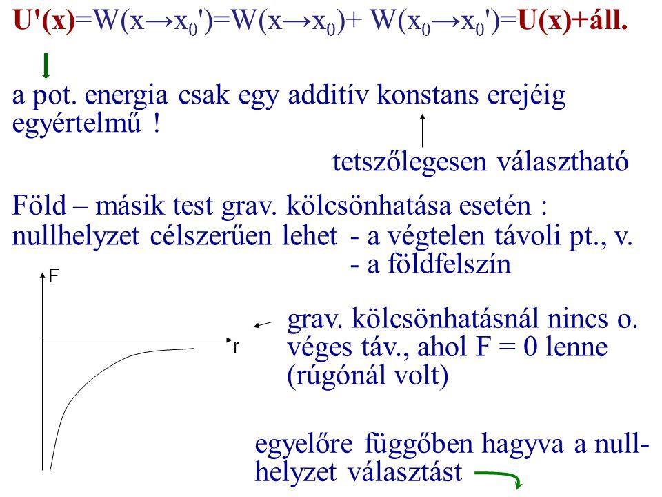 U (x)=W(x→x0 )=W(x→x0)+ W(x0→x0 )=U(x)+áll.