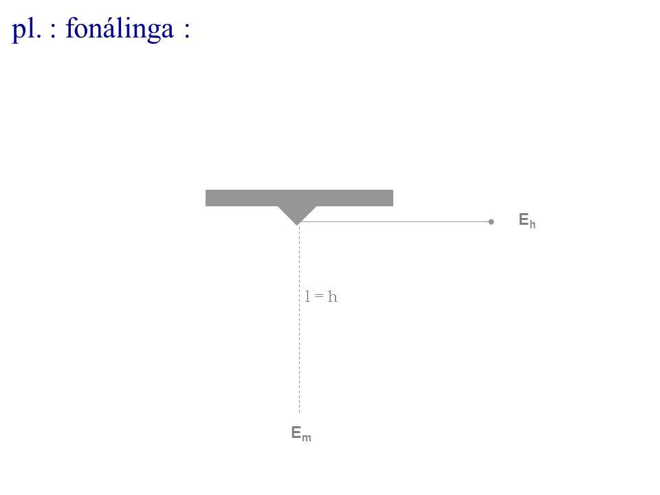 pl. : fonálinga : Eh l = h Em
