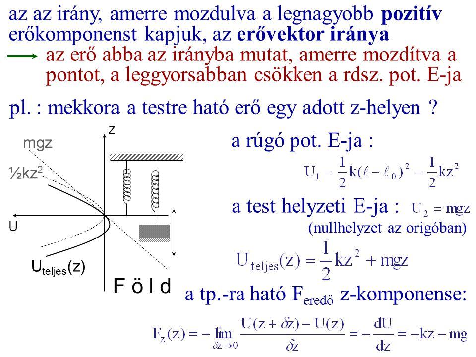pl. : mekkora a testre ható erő egy adott z-helyen