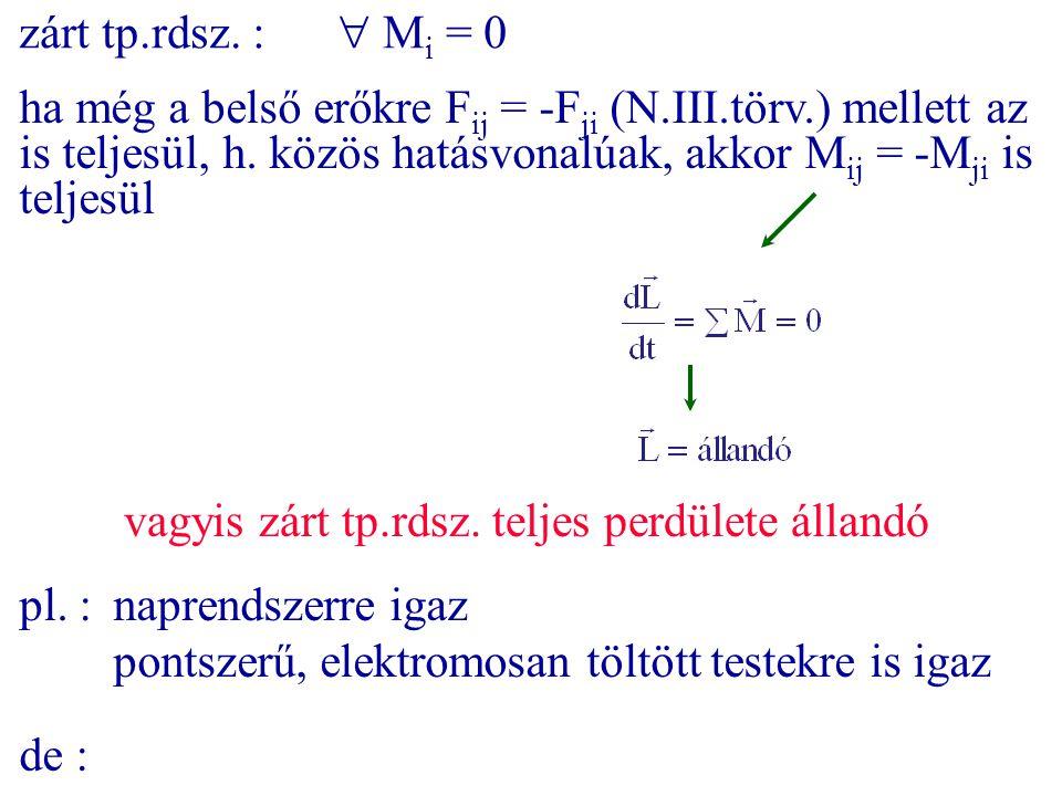 zárt tp.rdsz. :  Mi = 0 ha még a belső erőkre Fij = -Fji (N.III.törv.) mellett az is teljesül, h. közös hatásvonalúak, akkor Mij = -Mji is teljesül.