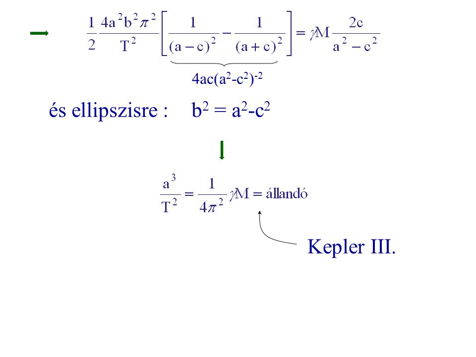 4ac(a2-c2)-2 és ellipszisre : b2 = a2-c2 Kepler III.