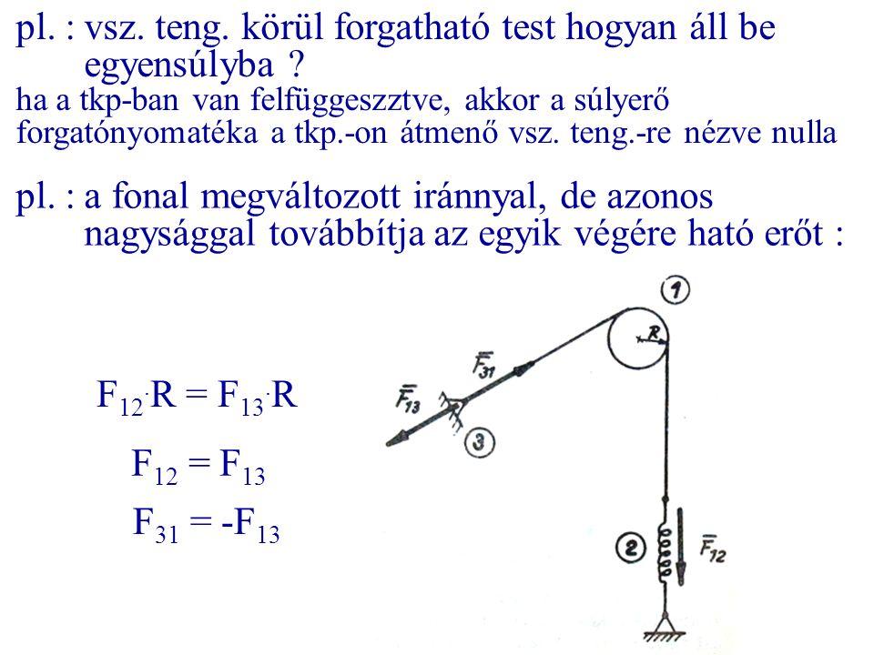 pl. : vsz. teng. körül forgatható test hogyan áll be egyensúlyba
