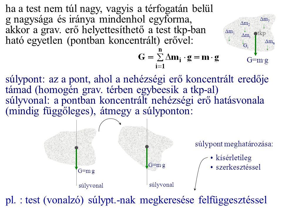 pl. : test (vonalzó) súlypt.-nak megkeresése felfüggesztéssel